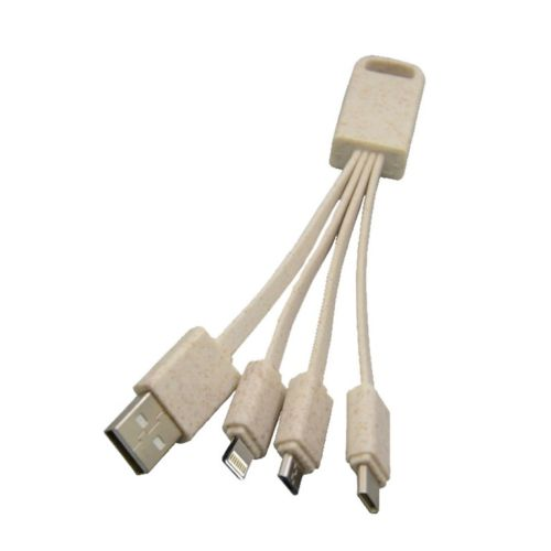 Cable eco, Objet personnalisable, comité social économique