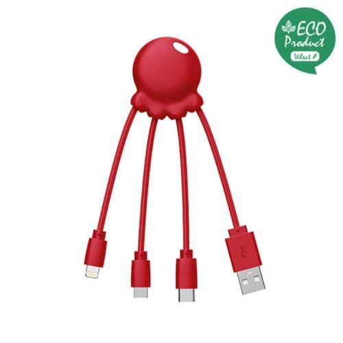 Octopus Eco Rouge, Objet personnalisable, comité social économique